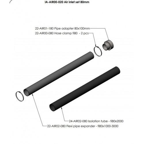 Приток воздуха для топки N36A